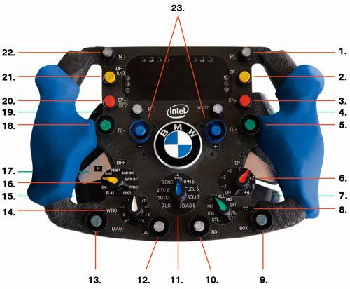 steering-bmw